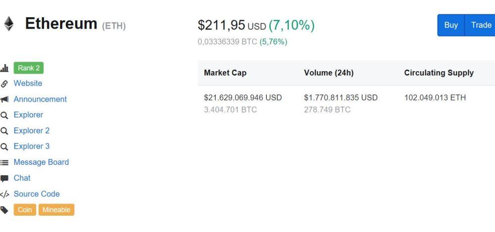 Ethereum marktkapital