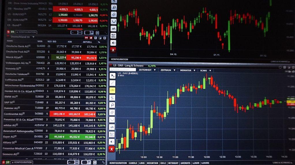 TradeATF Chartbild