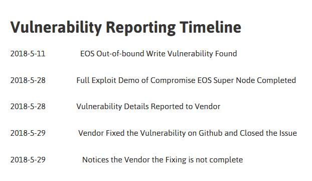eos-node-remote-code-execution-vulnerability