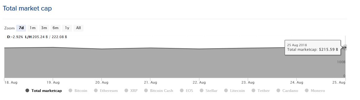 total-market-cap
