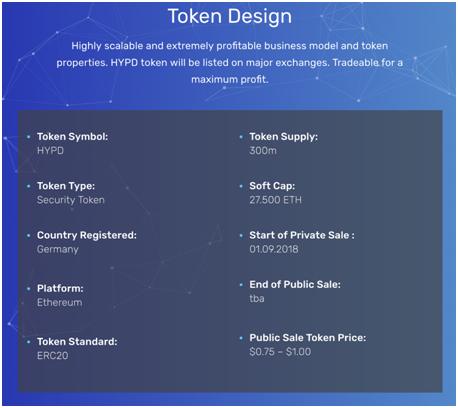hypd token design