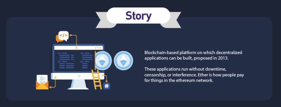 Story Of Cryptocurrency Ethereum