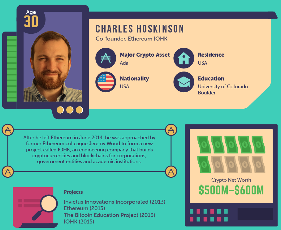 Top 10 Most Influential People In Crypto