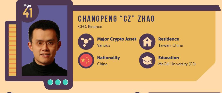 Binance To Launch Its Own Blockchain Binance Chain